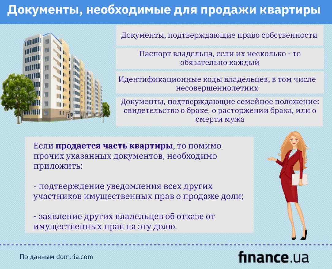 Как продать квартиру: пошаговая инструкция (инфографика)