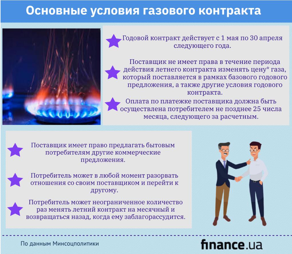 Новые правила оплаты за газ с мая (инфографика)